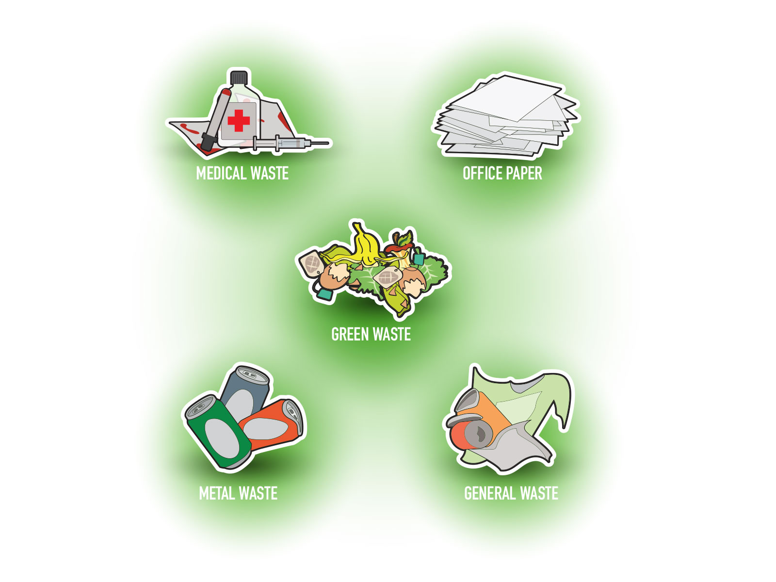 Stylised vector illustration icons of different types of waste
