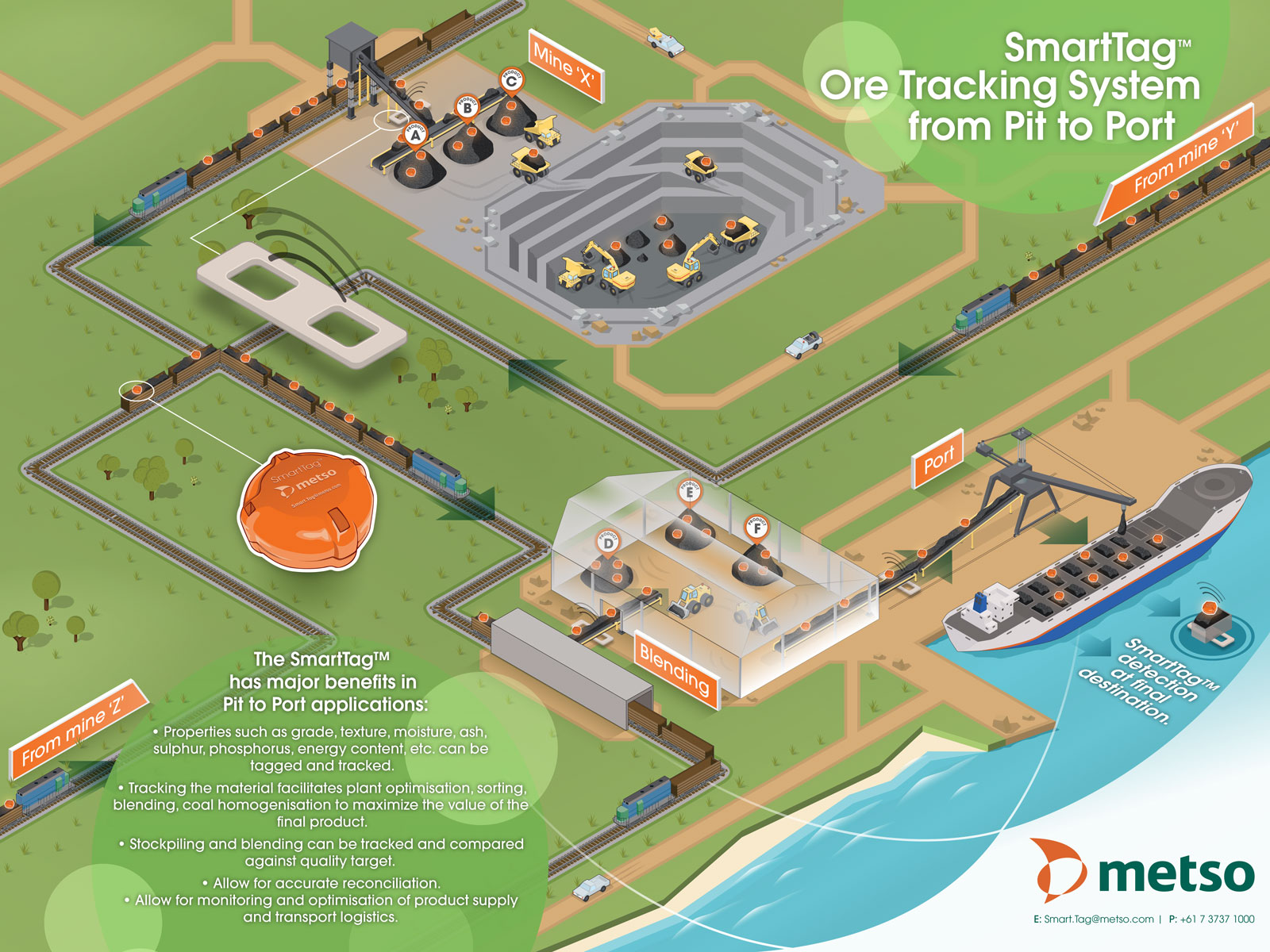 Isometric detailed mining cross-section process illustration