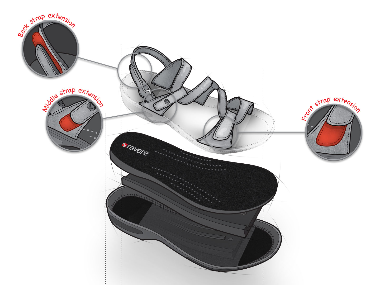 Elevated cutaway technical illustration of medical footware product