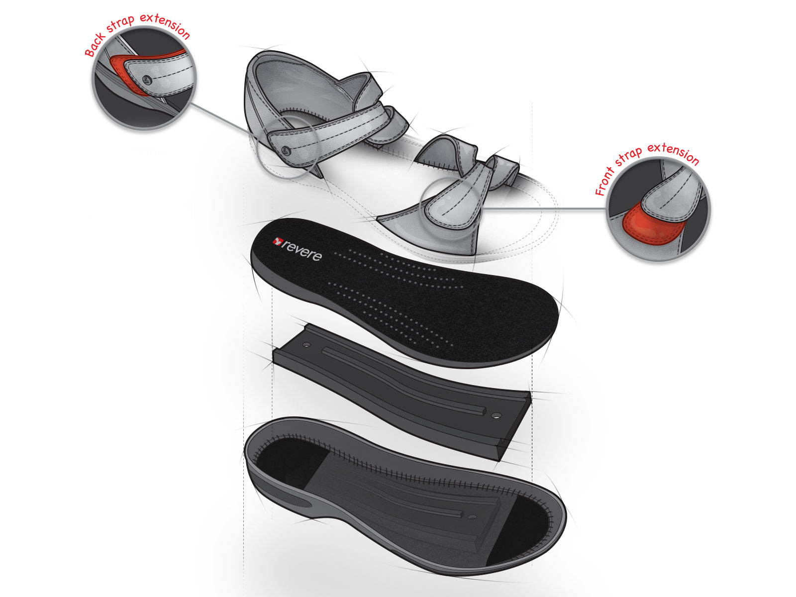 Elevated blowout technical illustration of medical footware